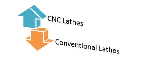 CNC Lathes Conventional Lathes